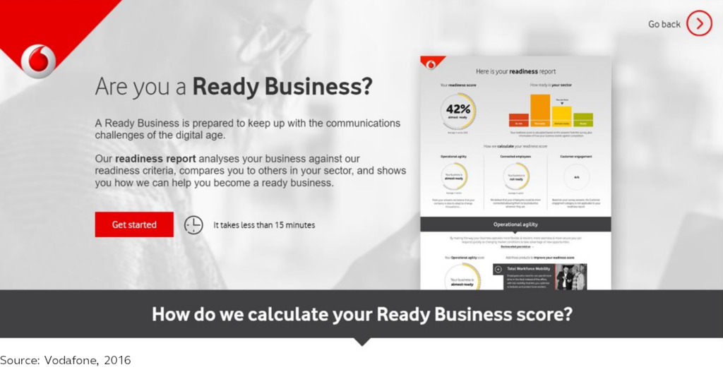 Vodafone Ready Business